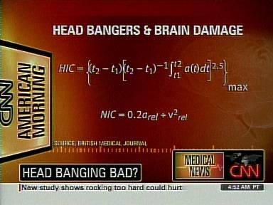 CNN and integrals